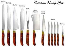 fungsi pisau masak